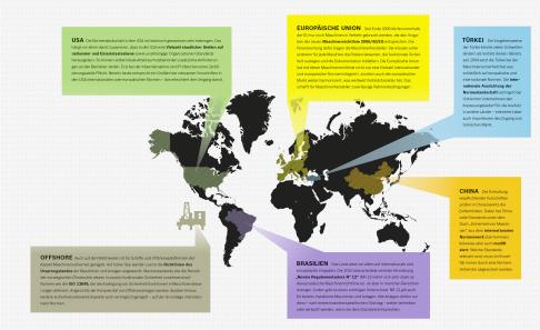 Normenvielfalt rund um den Globus