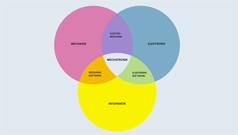 Interdisziplinär und richtungsweisend