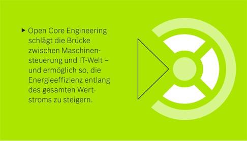 Open Core Engineering