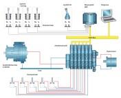 Einfacher Umstieg auf Elektrohydraulik