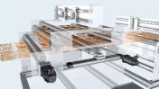 Rexroth Automatisierungs-Know-how auch für Plastic Electronics-Produktion