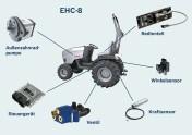 Elektrohydraulische Hubwerksregelung von Rexroth: Technologiesprung für leichte Traktoren bis 80 PS