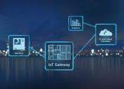 Industrie 4.0 für Neu- und Bestandsmaschinen
