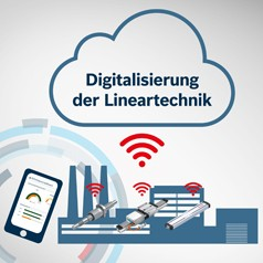 Digitalisierung in der Lineartechnik
