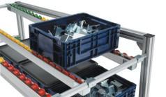Produkte der Rexroth Manuellen Produktionssysteme