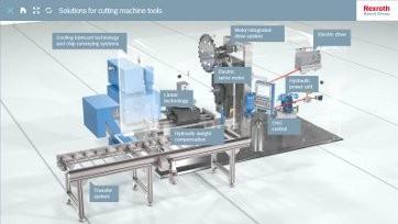 Animation zu den Rexroth Werkzeugmaschinen
