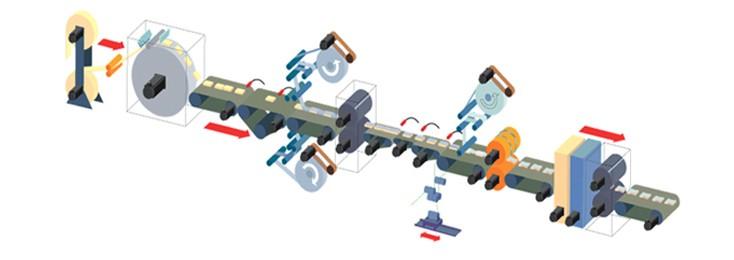 Beispiel für die Anordnung einer Hygienemaschine von Rexroth