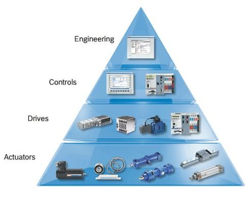 Werkzeugmaschinenprodukte