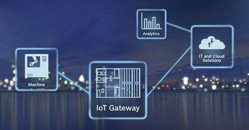 IoT, Industrie 4.0
