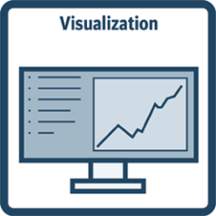 Function-Toolkit – Visualization