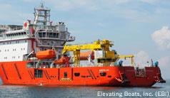 Aktive Wellenkompensation für einen Offshore-Kran